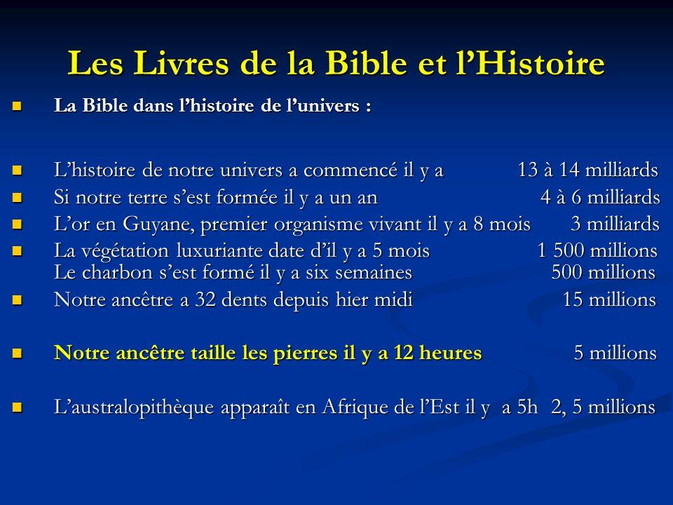 Les Livres de la Bible et lHistoire La Bible dans lhistoire de lunivers : La Bible dans lhistoire de lunivers : Lhistoire de notre univers a commencé il y a 13 à 14 milliards Lhistoire de notre univers a commencé il y a 13 à 14 milliards Si notre terre sest formée il y a un an 4 à 6 milliards Si notre terre sest formée il y a un an 4 à 6 milliards Lor en Guyane, premier organisme vivant il y a 8 mois 3 milliards Lor en Guyane, premier organisme vivant il y a 8 mois 3 milliards La végétation luxuriante date dil y a 5 mois 1 500 millions Le charbon sest formé il y a six semaines 500 millions La végétation luxuriante date dil y a 5 mois 1 500 millions Le charbon sest formé il y a six semaines 500 millions Notre ancêtre a 32 dents depuis hier midi 15 millions Notre ancêtre a 32 dents depuis hier midi 15 millions Notre ancêtre taille les pierres il y a 12 heures 5 millions Notre ancêtre taille les pierres il y a 12 heures 5 millions Laustralopithèque apparaît en Afrique de lEst il y a 5h 2, 5 millions Laustralopithèque apparaît en Afrique de lEst il y a 5h 2, 5 millions