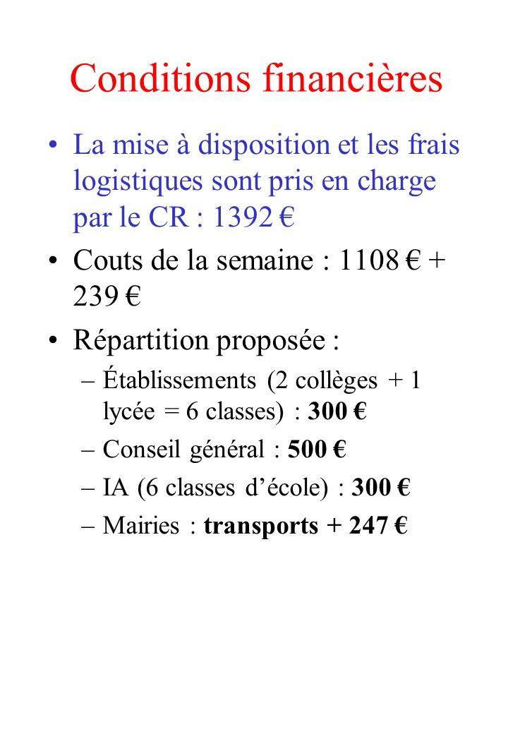 Conditions financières La mise à disposition et les frais logistiques sont pris en charge par le CR : 1392 Couts de la semaine : 1108 + 239 Répartitio