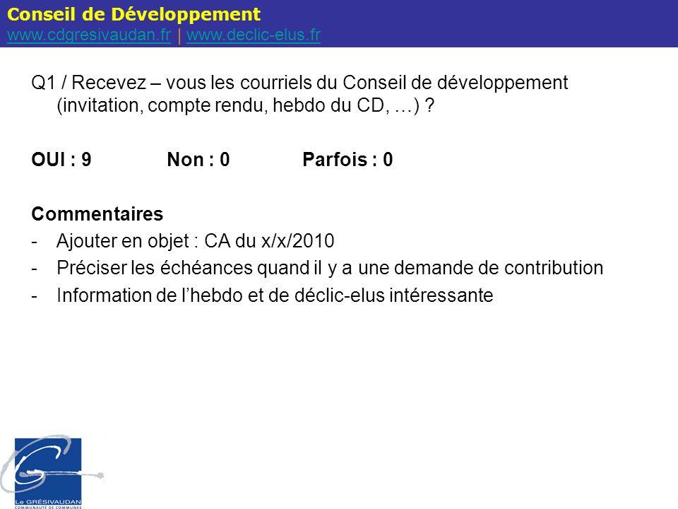 Conseil de Développement www.cdgresivaudan.frwww.cdgresivaudan.fr | www.declic-elus.frwww.declic-elus.fr Q2 / Allez vous sur le site du Conseil de Développement .