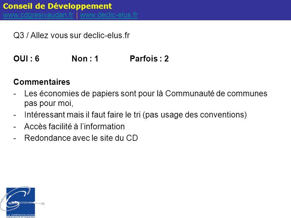 Conseil de Développement www.cdgresivaudan.frwww.cdgresivaudan.fr | www.declic-elus.frwww.declic-elus.fr Q3 / Allez vous sur declic-elus.fr OUI : 6Non : 1Parfois : 2 Commentaires -Les économies de papiers sont pour là Communauté de communes pas pour moi, -Intéressant mais il faut faire le tri (pas usage des conventions) -Accès facilité à linformation -Redondance avec le site du CD
