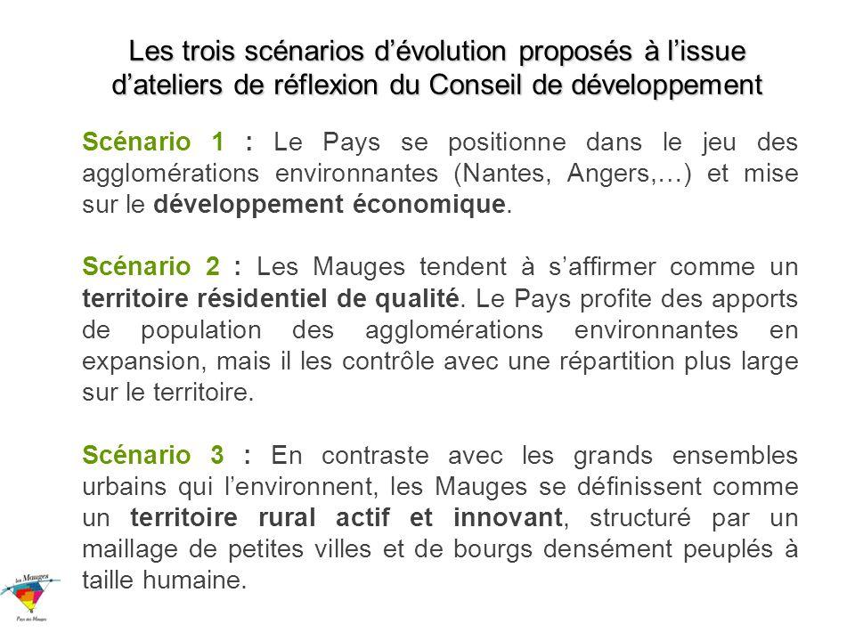 Les trois scénarios dévolution proposés à lissue dateliers de réflexion du Conseil de développement Scénario 1 : Le Pays se positionne dans le jeu des agglomérations environnantes (Nantes, Angers,…) et mise sur le développement économique.