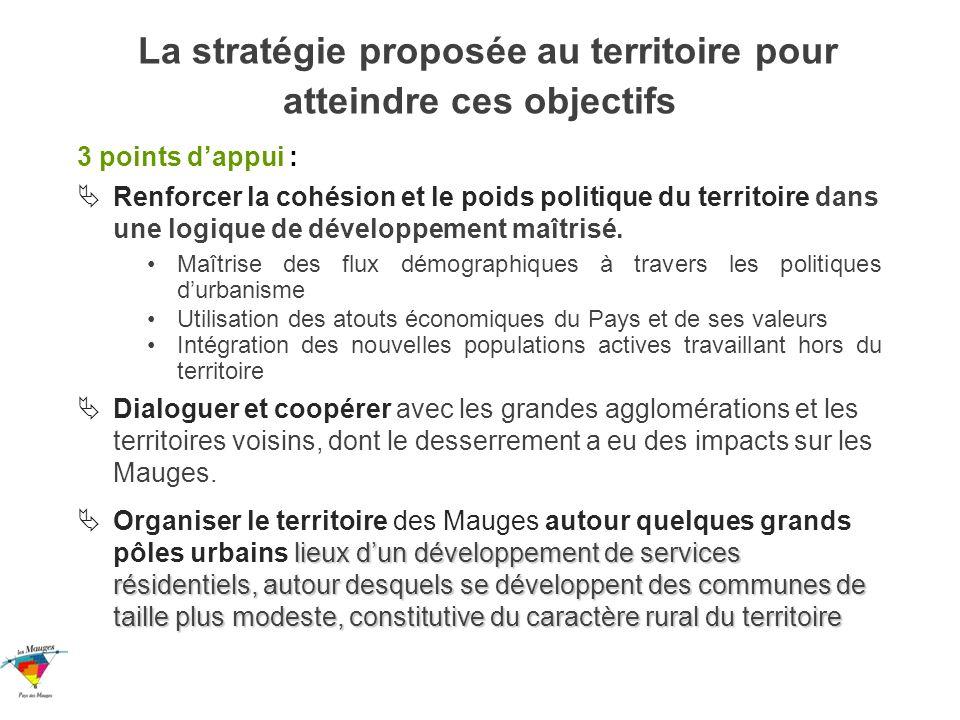 La stratégie proposée au territoire pour atteindre ces objectifs 3 points dappui : Renforcer la cohésion et le poids politique du territoire dans une logique de développement maîtrisé.