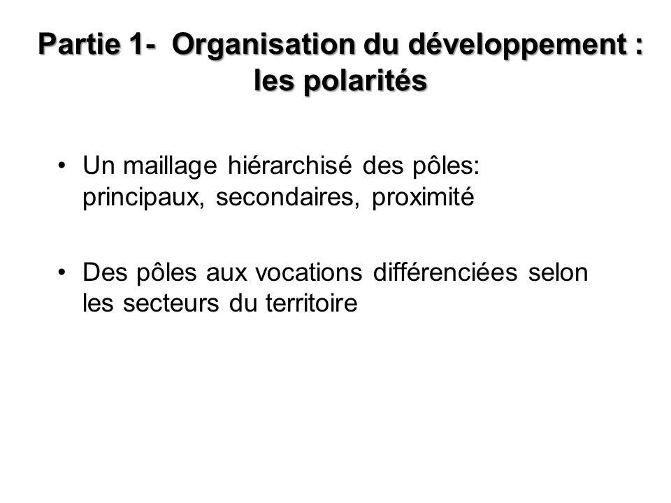 Partie 1- Organisation du développement : les polarités Un maillage hiérarchisé des pôles: principaux, secondaires, proximité Des pôles aux vocations différenciées selon les secteurs du territoire