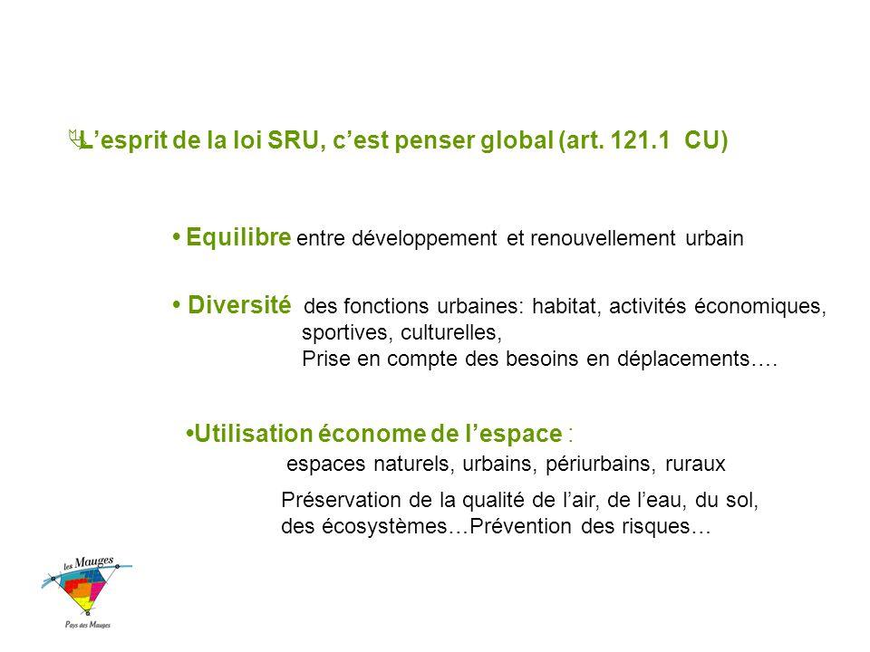 Lesprit de la loi SRU, cest penser global (art. 121.1 CU) Equilibre entre développement et renouvellement urbain Diversité des fonctions urbaines: hab