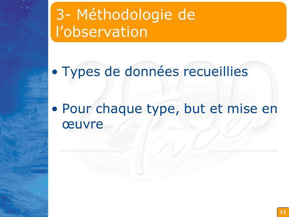 11 3- Méthodologie de lobservation Types de données recueillies Pour chaque type, but et mise en œuvre