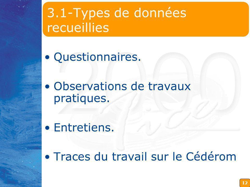 12 3.1-Types de données recueillies Questionnaires. Observations de travaux pratiques. Entretiens. Traces du travail sur le Cédérom