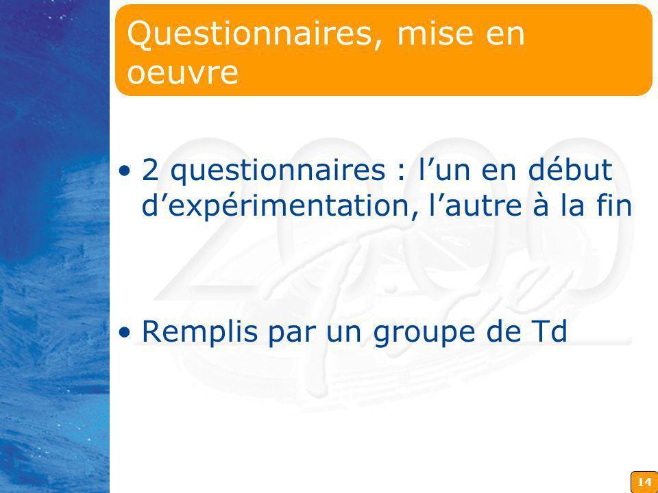 14 Questionnaires, mise en oeuvre 2 questionnaires : lun en début dexpérimentation, lautre à la fin Remplis par un groupe de Td
