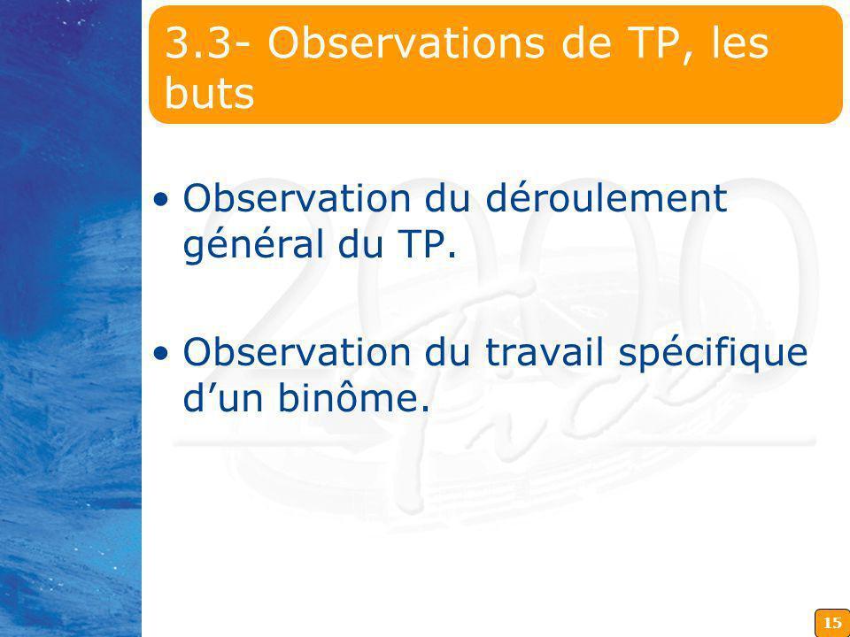15 3.3- Observations de TP, les buts Observation du déroulement général du TP. Observation du travail spécifique dun binôme.