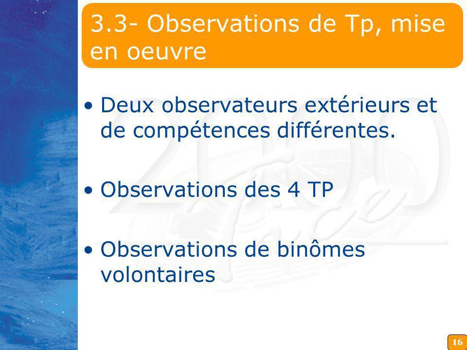 16 3.3- Observations de Tp, mise en oeuvre Deux observateurs extérieurs et de compétences différentes. Observations des 4 TP Observations de binômes v