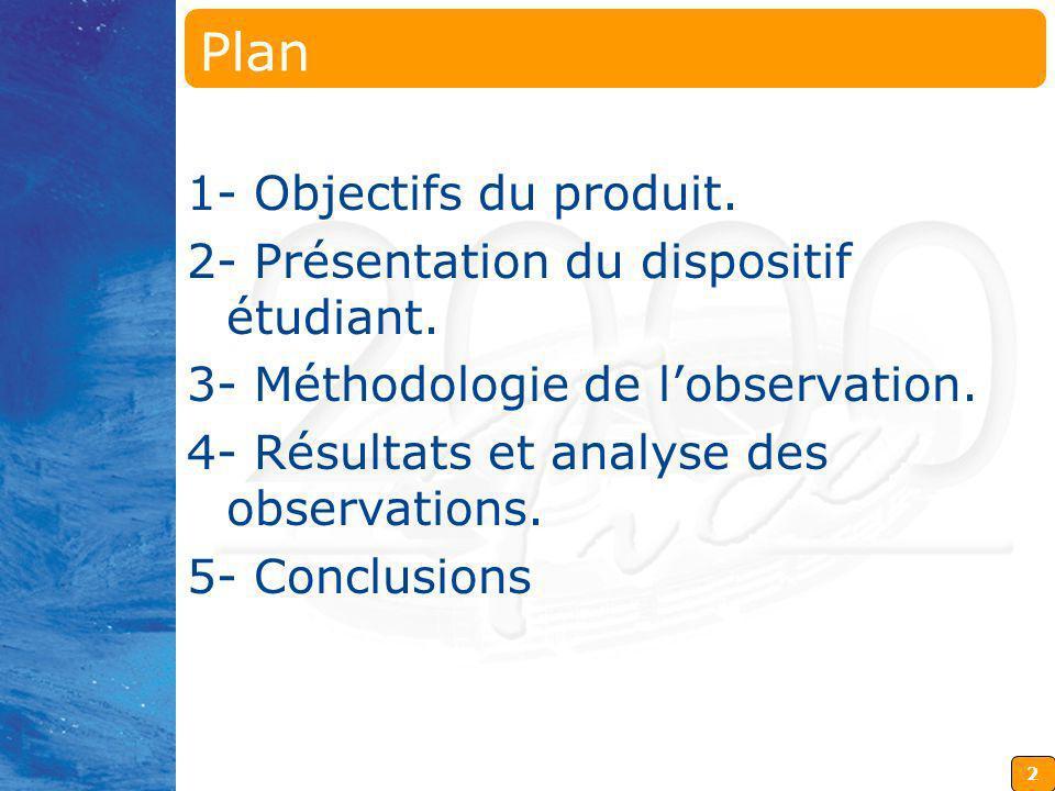 2 Plan 1- Objectifs du produit. 2- Présentation du dispositif étudiant. 3- Méthodologie de lobservation. 4- Résultats et analyse des observations. 5-