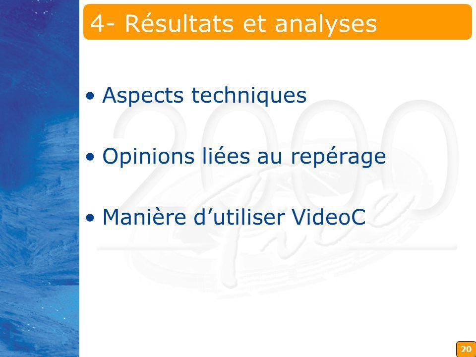 20 4- Résultats et analyses Aspects techniques Opinions liées au repérage Manière dutiliser VideoC