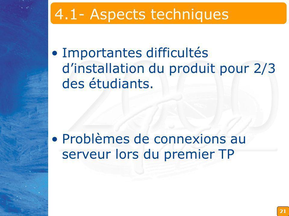 21 4.1- Aspects techniques Importantes difficultés dinstallation du produit pour 2/3 des étudiants. Problèmes de connexions au serveur lors du premier