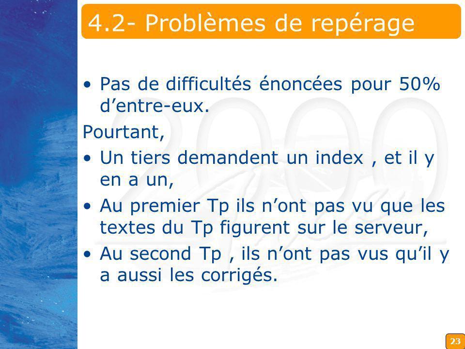 23 4.2- Problèmes de repérage Pas de difficultés énoncées pour 50% dentre-eux. Pourtant, Un tiers demandent un index, et il y en a un, Au premier Tp i