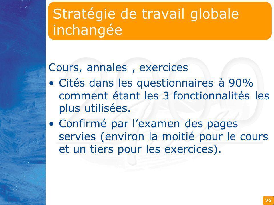 26 Stratégie de travail globale inchangée Cours, annales, exercices Cités dans les questionnaires à 90% comment étant les 3 fonctionnalités les plus utilisées.