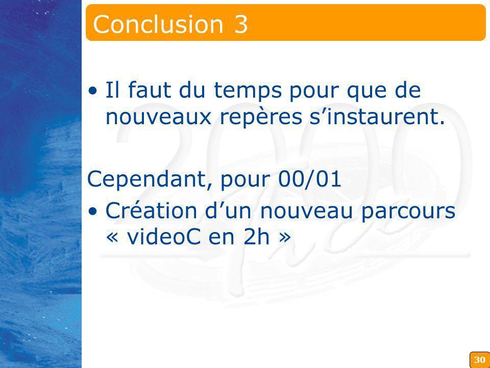 30 Conclusion 3 Il faut du temps pour que de nouveaux repères sinstaurent. Cependant, pour 00/01 Création dun nouveau parcours « videoC en 2h »