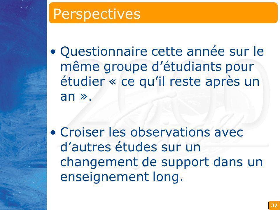 32 Perspectives Questionnaire cette année sur le même groupe détudiants pour étudier « ce quil reste après un an ». Croiser les observations avec daut