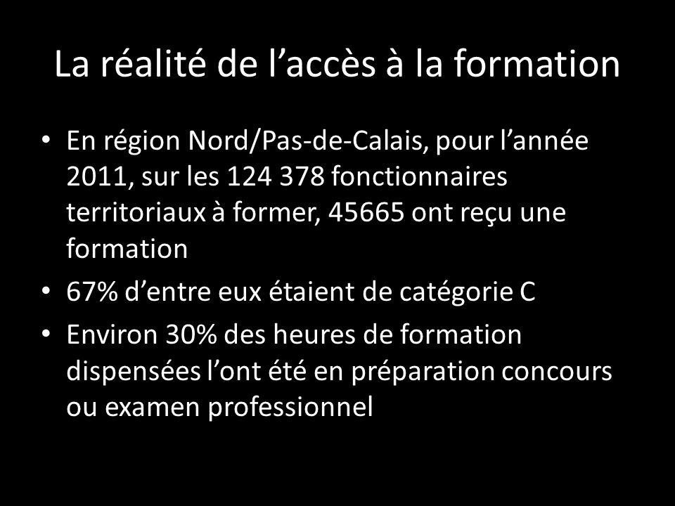 La réalité de laccès à la formation En région Nord/Pas-de-Calais, pour lannée 2011, sur les 124 378 fonctionnaires territoriaux à former, 45665 ont reçu une formation 67% dentre eux étaient de catégorie C Environ 30% des heures de formation dispensées lont été en préparation concours ou examen professionnel