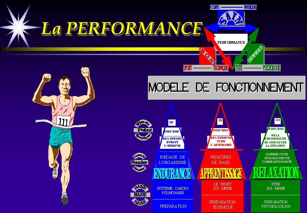 Gestion des COMPETITIONS