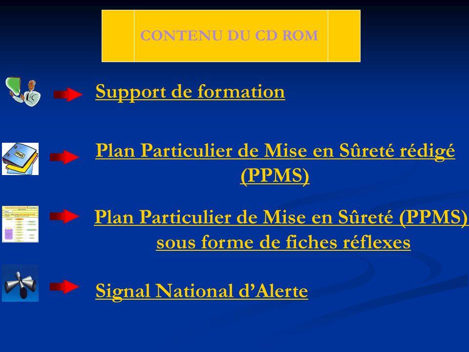 Support de formation Plan Particulier de Mise en Sûreté rédigé (PPMS) Plan Particulier de Mise en Sûreté (PPMS) sous forme de fiches réflexes CONTENU
