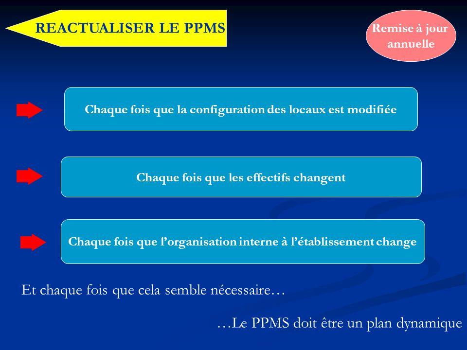 REACTUALISER LE PPMS Chaque fois que la configuration des locaux est modifiée Chaque fois que les effectifs changent Chaque fois que lorganisation int