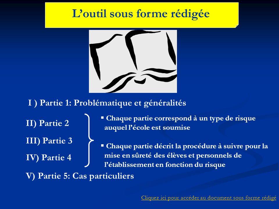 Loutil sous forme rédigée I ) Partie 1: Problématique et généralités II) Partie 2 III) Partie 3 IV) Partie 4 Chaque partie correspond à un type de ris