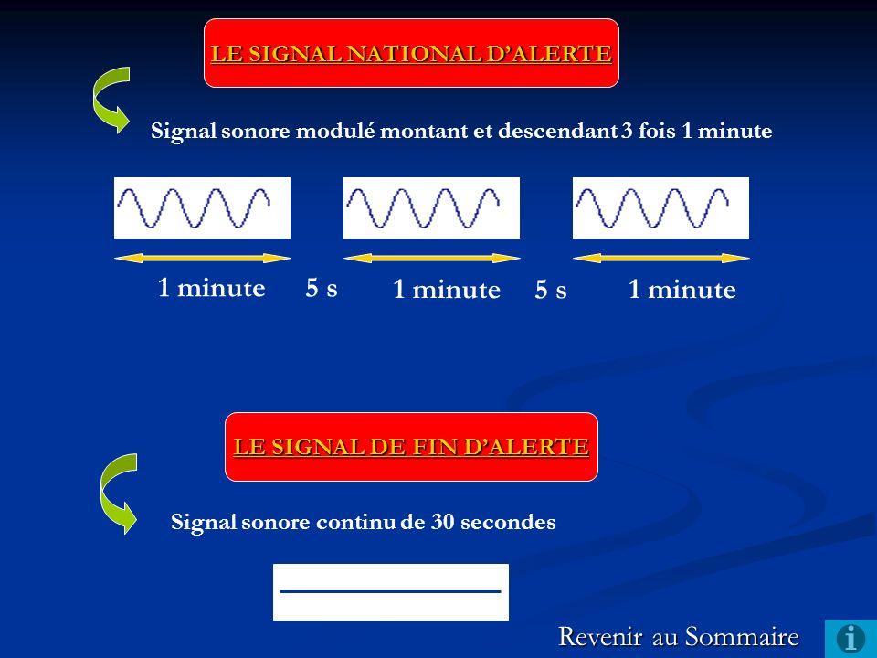 ALERTE 1 minute 5 s LE SIGNAL NATIONAL DALERTE LE SIGNAL DE FIN DALERTE Signal sonore modulé montant et descendant 3 fois 1 minute Signal sonore conti