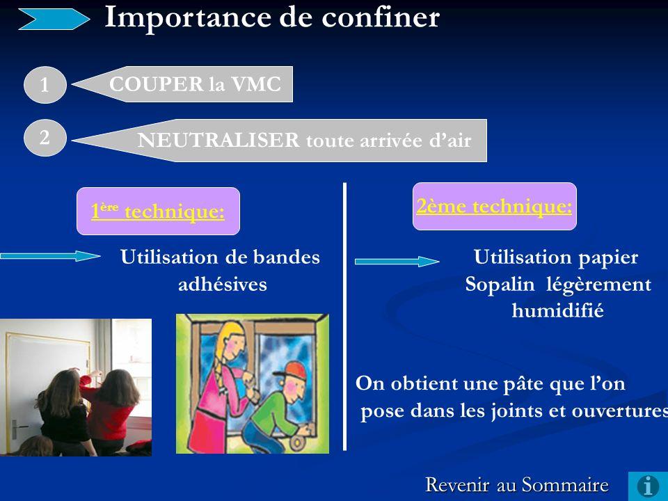 1 ère technique: Utilisation de bandes adhésives Importance de confiner COUPER la VMC 1 NEUTRALISER toute arrivée dair 2 2ème technique: Utilisation p