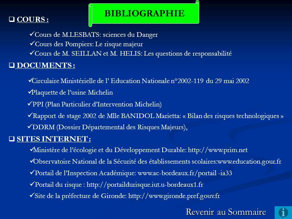 BIBLIOGRAPHIE Circulaire Ministérielle de l Education Nationale n°2002-119 du 29 mai 2002 DDRM (Dossier Départemental des Risques Majeurs), Plaquette