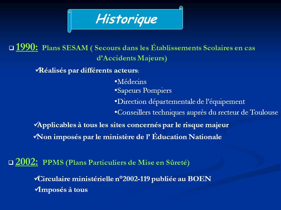 Historique 1990: Plans SESAM ( Secours dans les Établissements Scolaires en cas dAccidents Majeurs) Réalisés par différents acteurs : Médecins Sapeurs