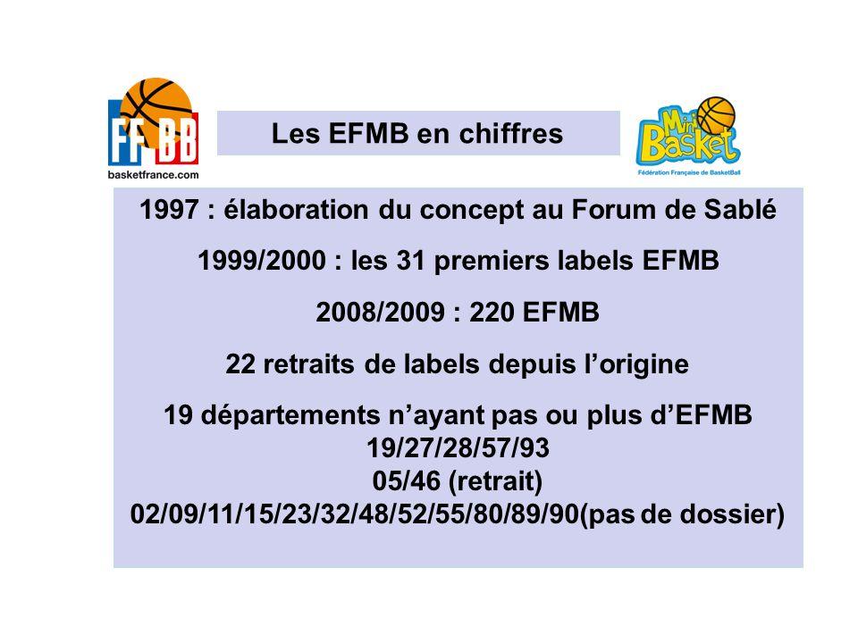 Les EFMB en chiffres 1997 : élaboration du concept au Forum de Sablé 1999/2000 : les 31 premiers labels EFMB 2008/2009 : 220 EFMB 22 retraits de label