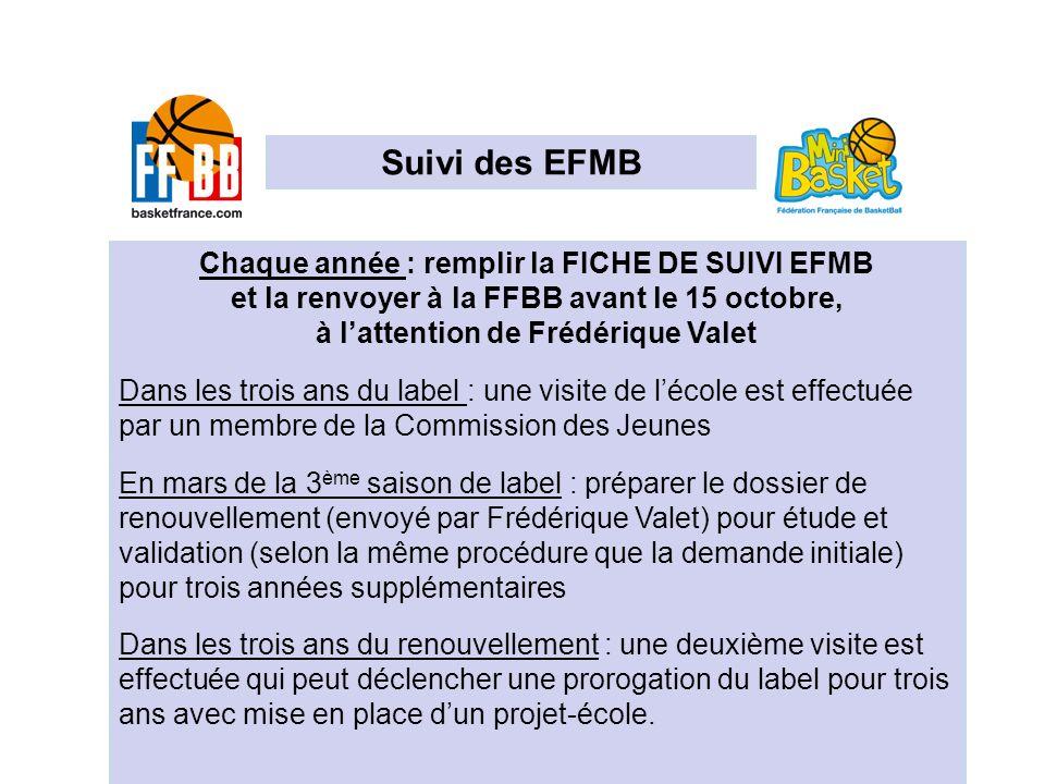 Chaque année : remplir la FICHE DE SUIVI EFMB et la renvoyer à la FFBB avant le 15 octobre, à lattention de Frédérique Valet Dans les trois ans du lab