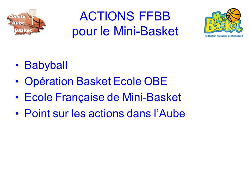 ACTIONS FFBB pour le Mini-Basket Babyball Opération Basket Ecole OBE Ecole Française de Mini-Basket Point sur les actions dans lAube
