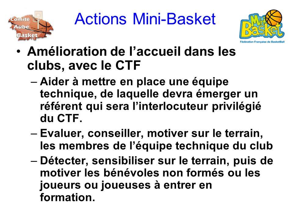 Actions Mini-Basket Amélioration de laccueil dans les clubs, avec le CTF –Aider à mettre en place une équipe technique, de laquelle devra émerger un r