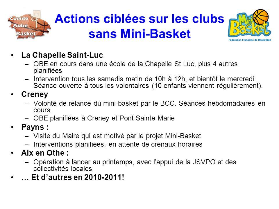 Actions ciblées sur les clubs sans Mini-Basket La Chapelle Saint-Luc –OBE en cours dans une école de la Chapelle St Luc, plus 4 autres planifiées –Int
