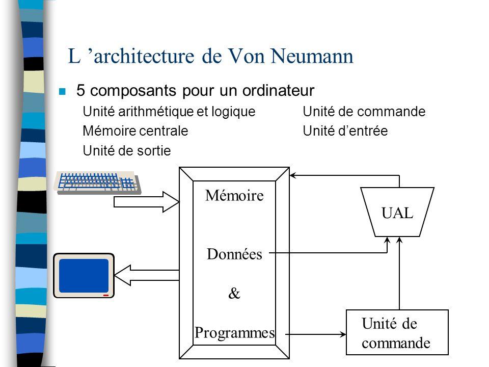 L architecture de Von Neumann n 5 composants pour un ordinateur Unité arithmétique et logiqueUnité de commande Mémoire centraleUnité dentrée Unité de