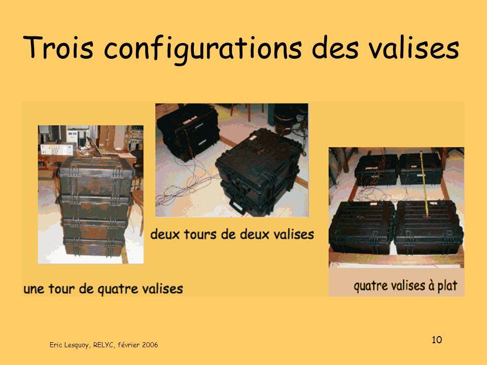 Eric Lesquoy, RELYC, février 2006 10 Trois configurations des valises