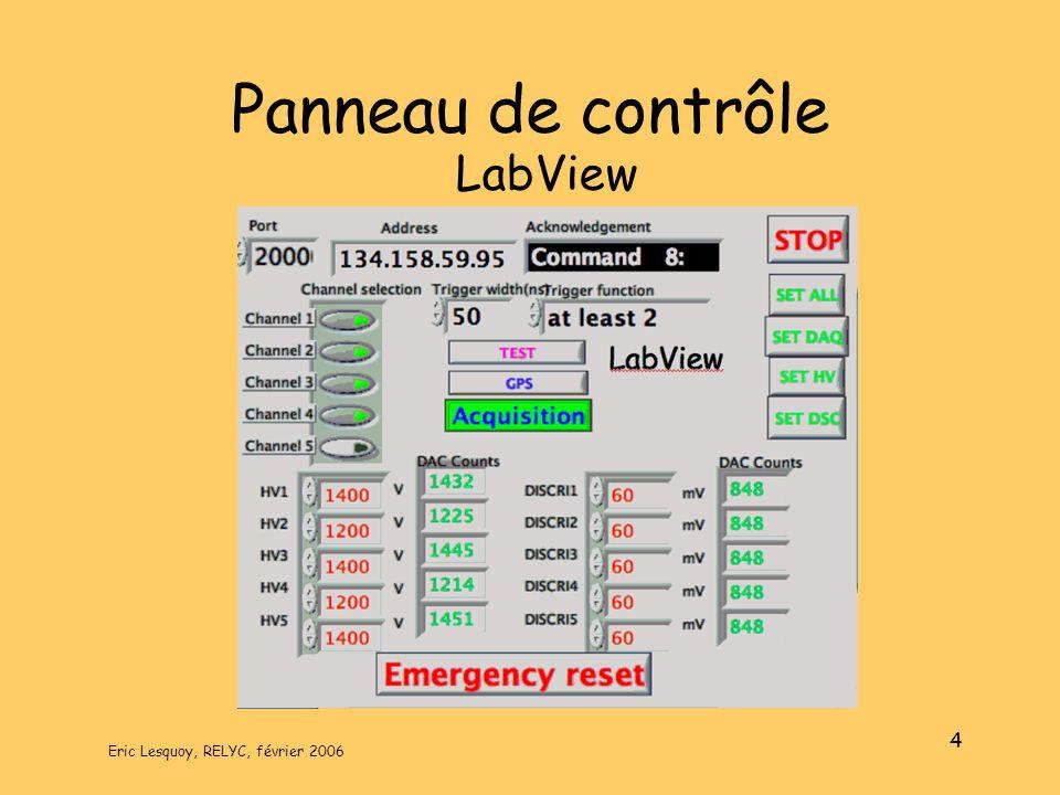 4 Panneau de contrôle LabView