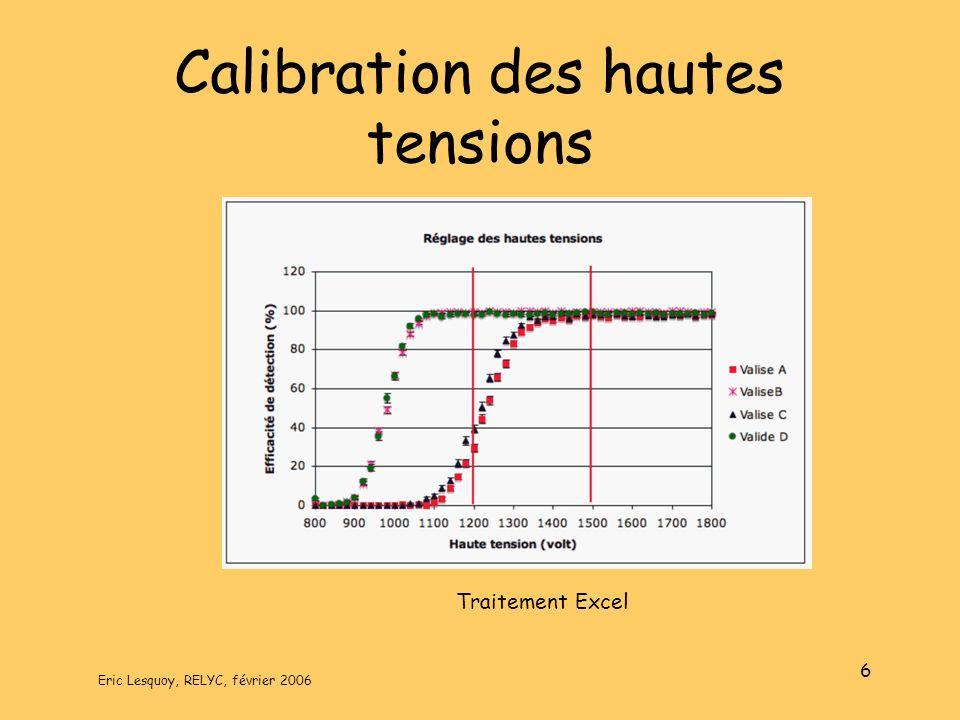 Eric Lesquoy, RELYC, février 2006 6 Calibration des hautes tensions Traitement Excel