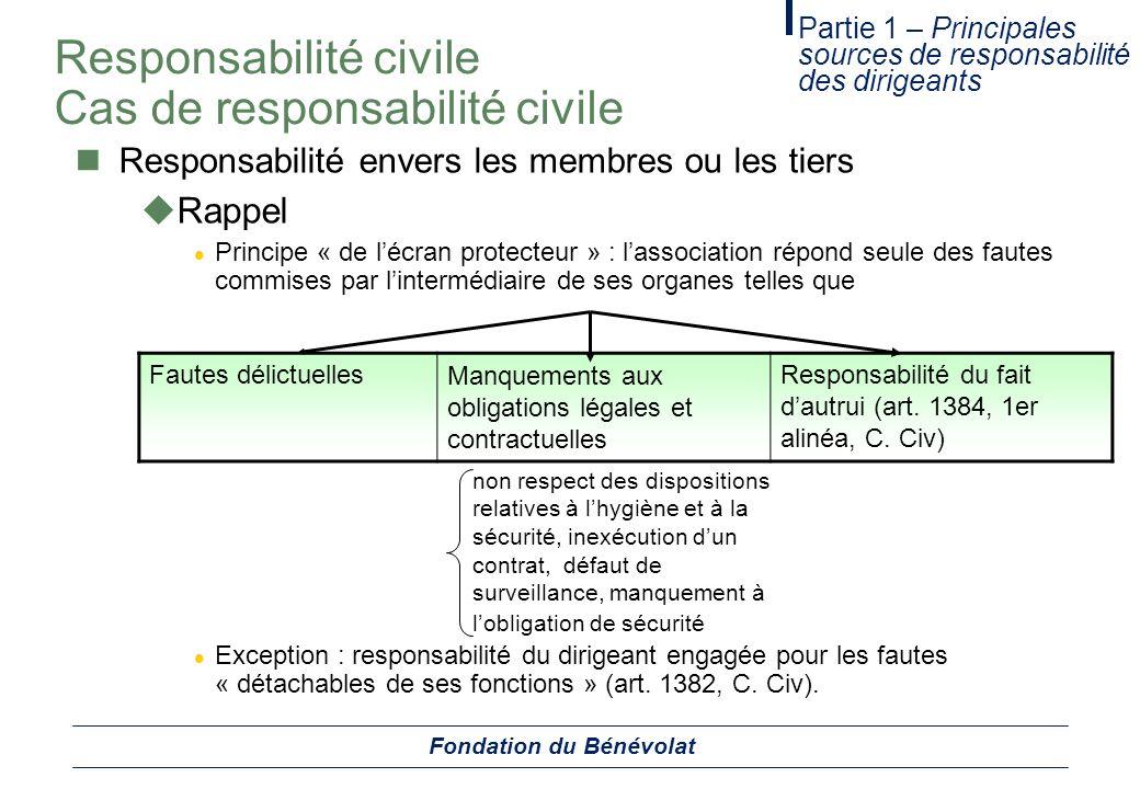 Responsabilité civile Cas de responsabilité civile Responsabilité envers les membres ou les tiers Rappel Principe « de lécran protecteur » : lassociat