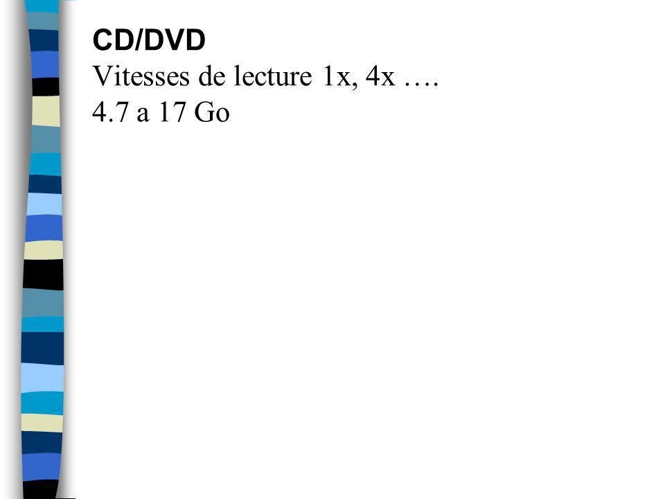 CD/DVD Vitesses de lecture 1x, 4x …. 4.7 a 17 Go
