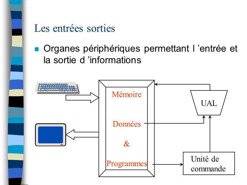 Les entrées sorties n Organes périphériques permettant l entrée et la sortie d informations UAL Mémoire Données & Programmes Unité de commande