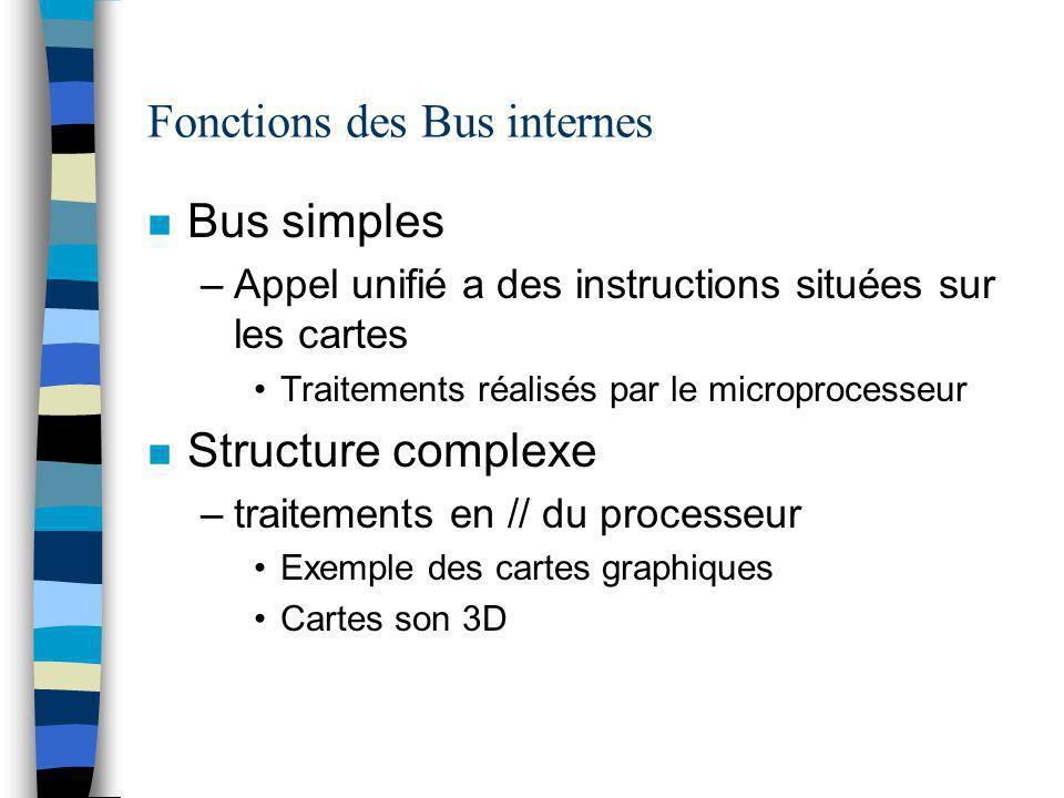 Fonctions des Bus internes n Bus simples –Appel unifié a des instructions situées sur les cartes Traitements réalisés par le microprocesseur n Structure complexe –traitements en // du processeur Exemple des cartes graphiques Cartes son 3D