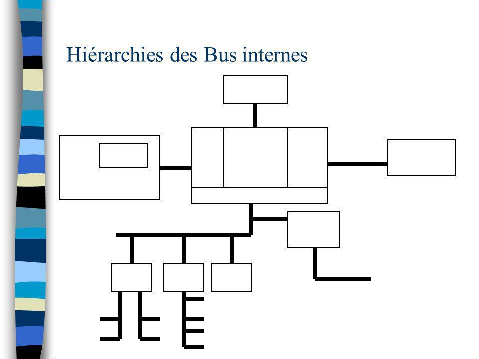 Hiérarchies des Bus internes