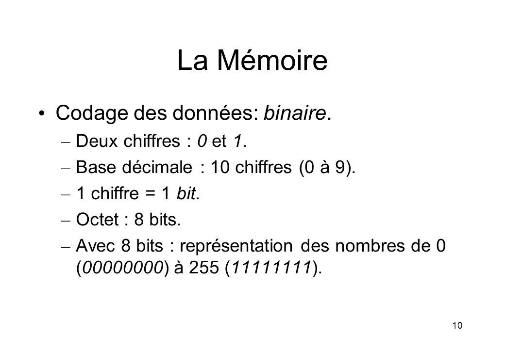 10 La Mémoire Codage des données: binaire. – Deux chiffres : 0 et 1. – Base décimale : 10 chiffres (0 à 9). – 1 chiffre = 1 bit. – Octet : 8 bits. – A