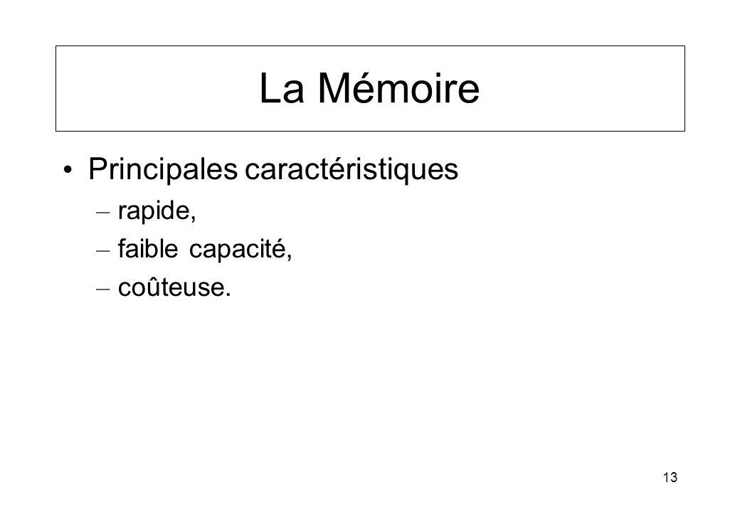 13 La Mémoire Principales caractéristiques – rapide, – faible capacité, – coûteuse.