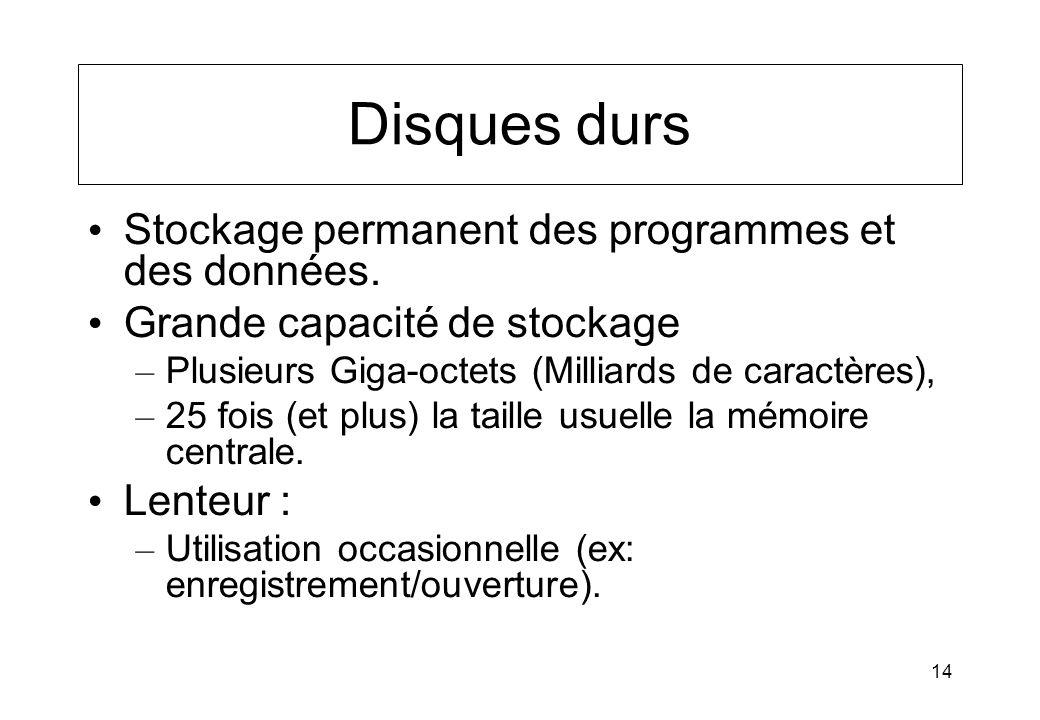 14 Disques durs Stockage permanent des programmes et des données. Grande capacité de stockage – Plusieurs Giga-octets (Milliards de caractères), – 25
