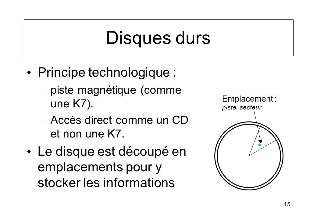 15 Disques durs Principe technologique : – piste magnétique (comme une K7). – Accès direct comme un CD et non une K7. Le disque est découpé en emplace