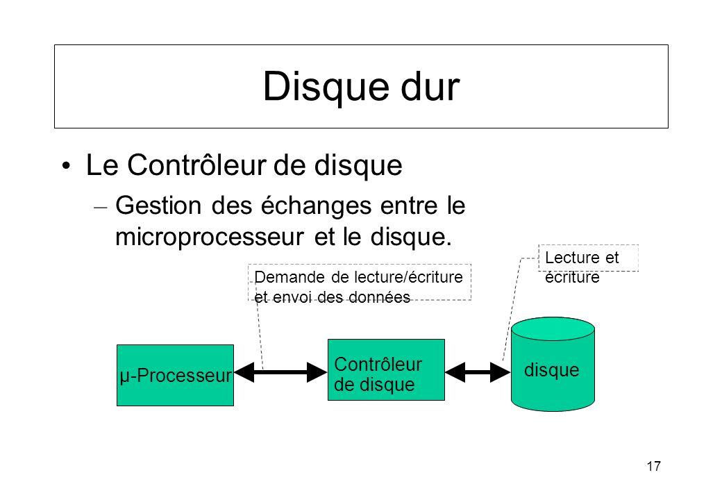 17 Disque dur Le Contrôleur de disque – Gestion des échanges entre le microprocesseur et le disque. disque µ-Processeur Contrôleur de disque Lecture e