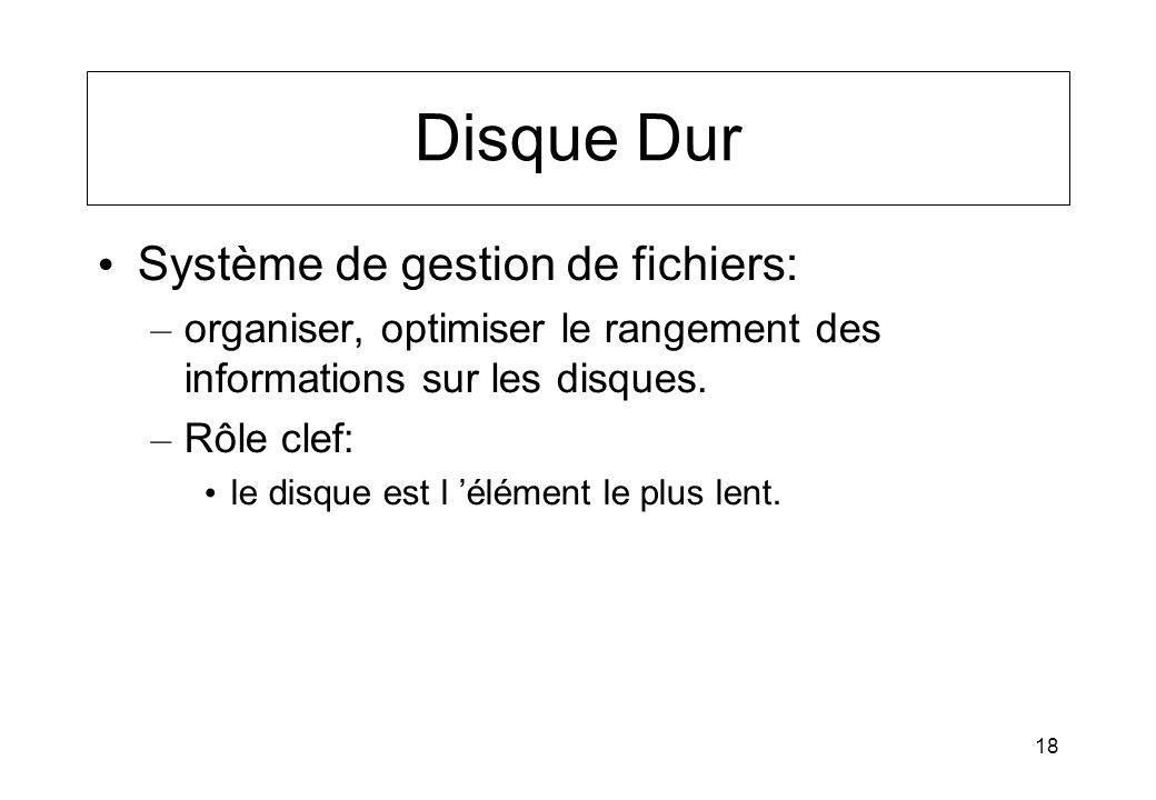 18 Disque Dur Système de gestion de fichiers: – organiser, optimiser le rangement des informations sur les disques. – Rôle clef: le disque est l éléme