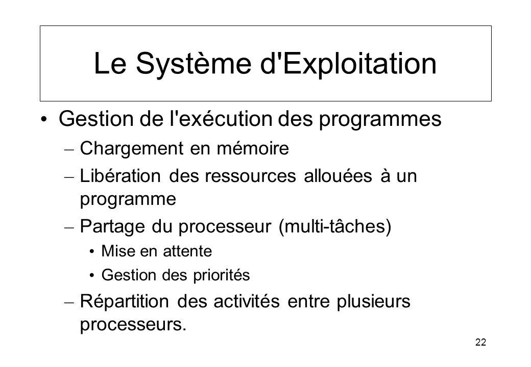 22 Le Système d'Exploitation Gestion de l'exécution des programmes – Chargement en mémoire – Libération des ressources allouées à un programme – Parta